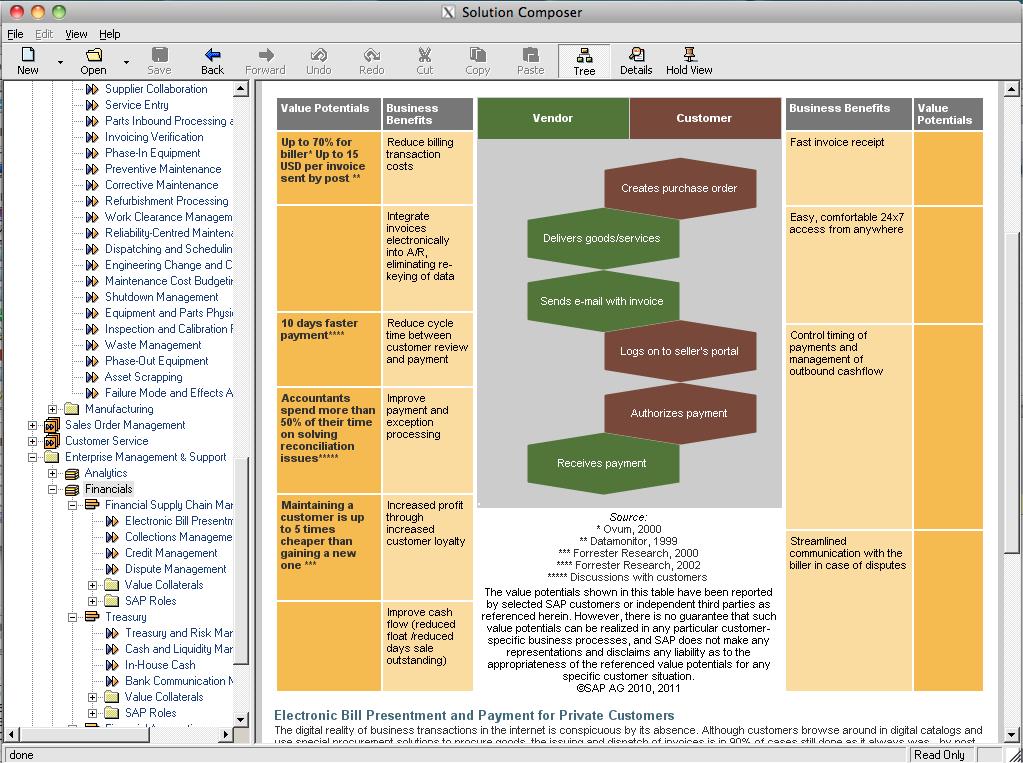 SAP Solution Map Composer 2 11 14 | What Runs | CodeWeavers